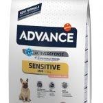 Advance mini sensitive